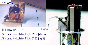 Figure showing air-speed switches