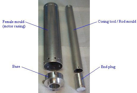 Rod & Tube grain moulds