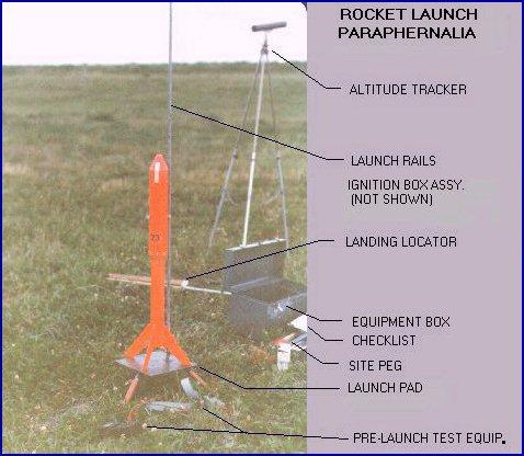 Richard Nakka's Experimental Rocketry Site